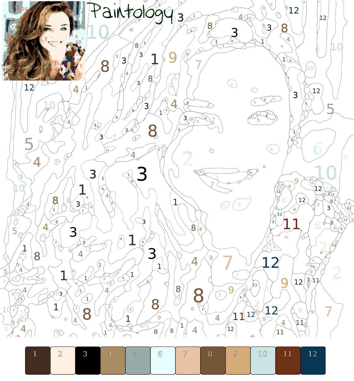 Portrait painting - PbyNo template